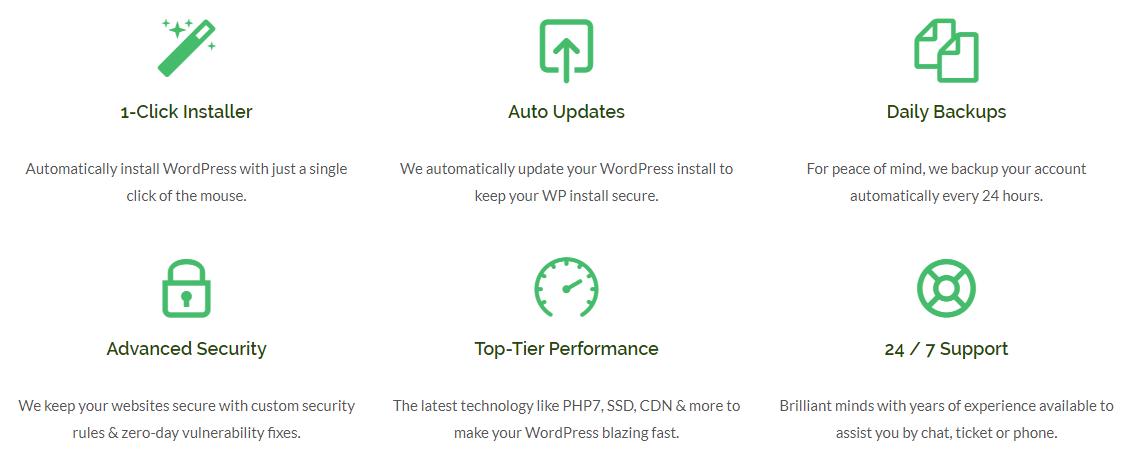 green geeks features wordpress hosting